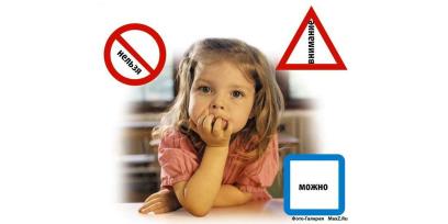 Правила безпеки будинку для дітей